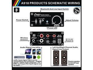 320W Bluetooth Wireless Digital Power Amplifier HIFI Stereo Music Amplifier