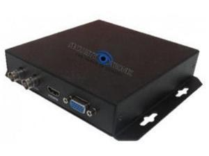 HD Coaxintor to HDMI Video Converter