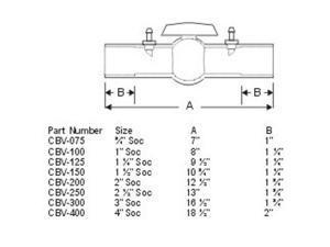 "EZ-FLO Ball Valve Coupling-Size:3"" (CBV-300)"