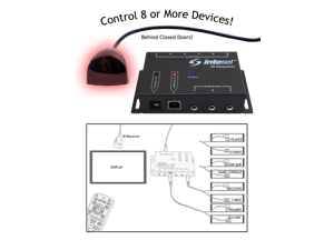 Inteset IR Remote Control Repeater - Extender - Emitter to Control up to 8 Hidden A/V Devices like Cable Boxes, Xbox One®, Roku®, Apple TV®, Nvidia Shield® and others