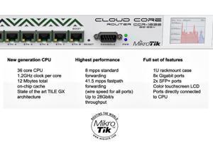 Mikrotik CCR1036-8G-2S+ 36 core CPU, Cloud Core Router, 8x Gigabit ports, 4GB
