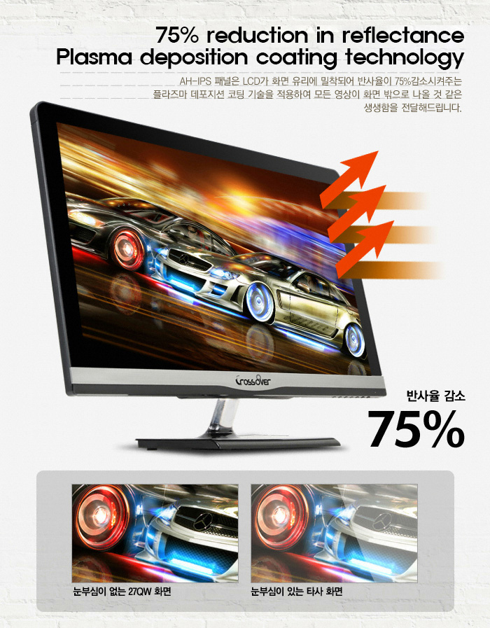 "Crossover 27QW DP IPS LED 27"" LG AH-IPS Panel 2560x1440 WQHD PC Monitor *Thunderbolt Display"