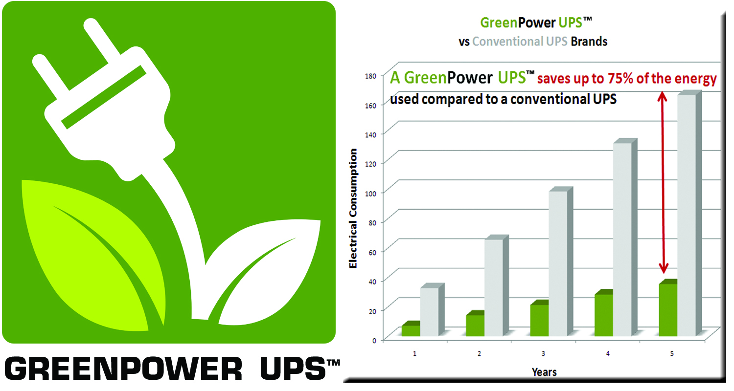 Cyberpower Smart App Intelligent Lcd Rackmount Greenpower Ups 2x5 1394 6 Pin Wiring Diagram Or500lcdrm1u Comparison Chart Web Page