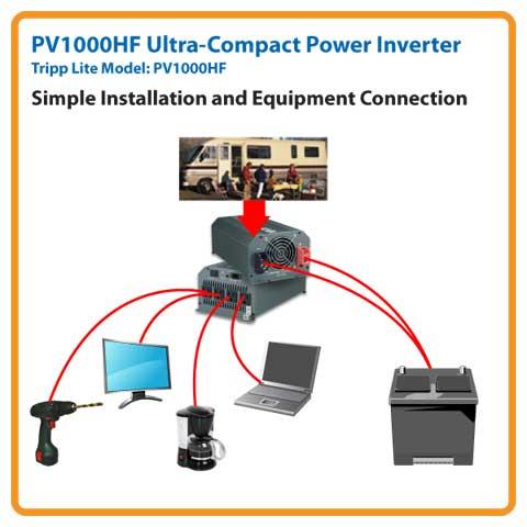 Computer-Grade Output Power
