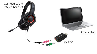 USB Sound Adapter setup
