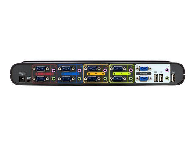 Belkin SOHO KVM Switch