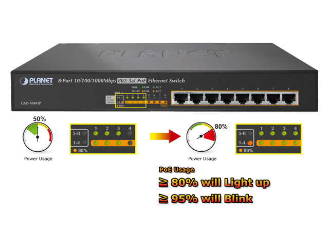 Planet GSD-808HP 8-Port 10/100/1000bps 802.3at PoE Desktop Switch