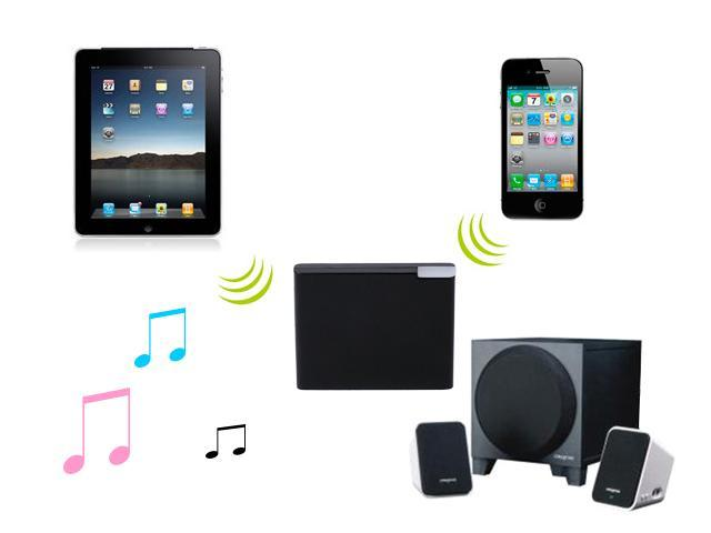 New Adapter For iPhone 4 4S iPod Black Bluetooth A2DP Music Audio Receiver