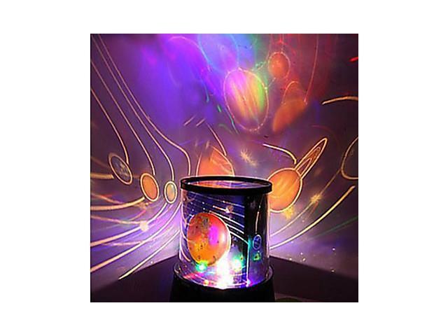 Amazing Star Master Night Light Projector (100-240V)