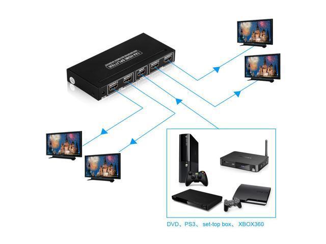 4 Port HDMI v1.3 Switch 1 x 4 HDMI Splitter 1080P HD for HDTV US
