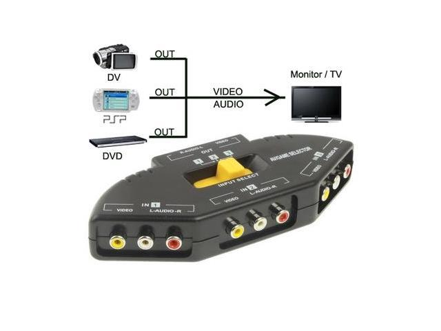 AV Audio-Video Signal Switcher, 3 Groups Input and 1 Group Output (Black)