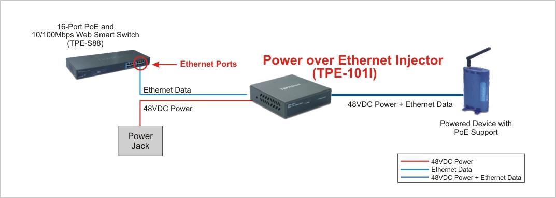 trendnet tpe 101i network panels newegg