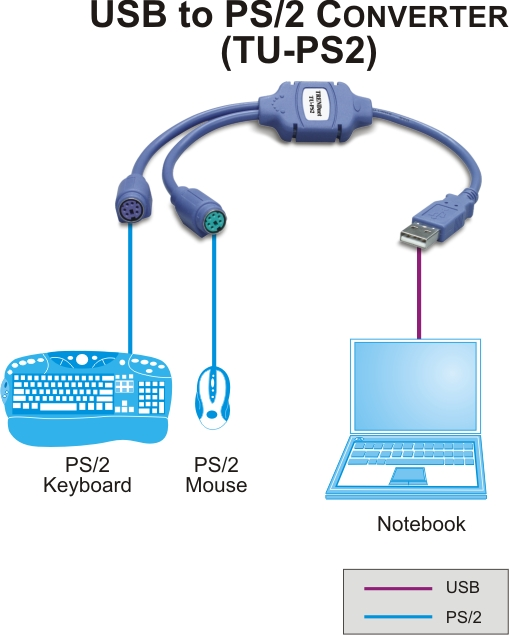 ps2 keyboard to usb circuit diagram wiring diagrams usb to ps2 keyboard wiring diagram digital