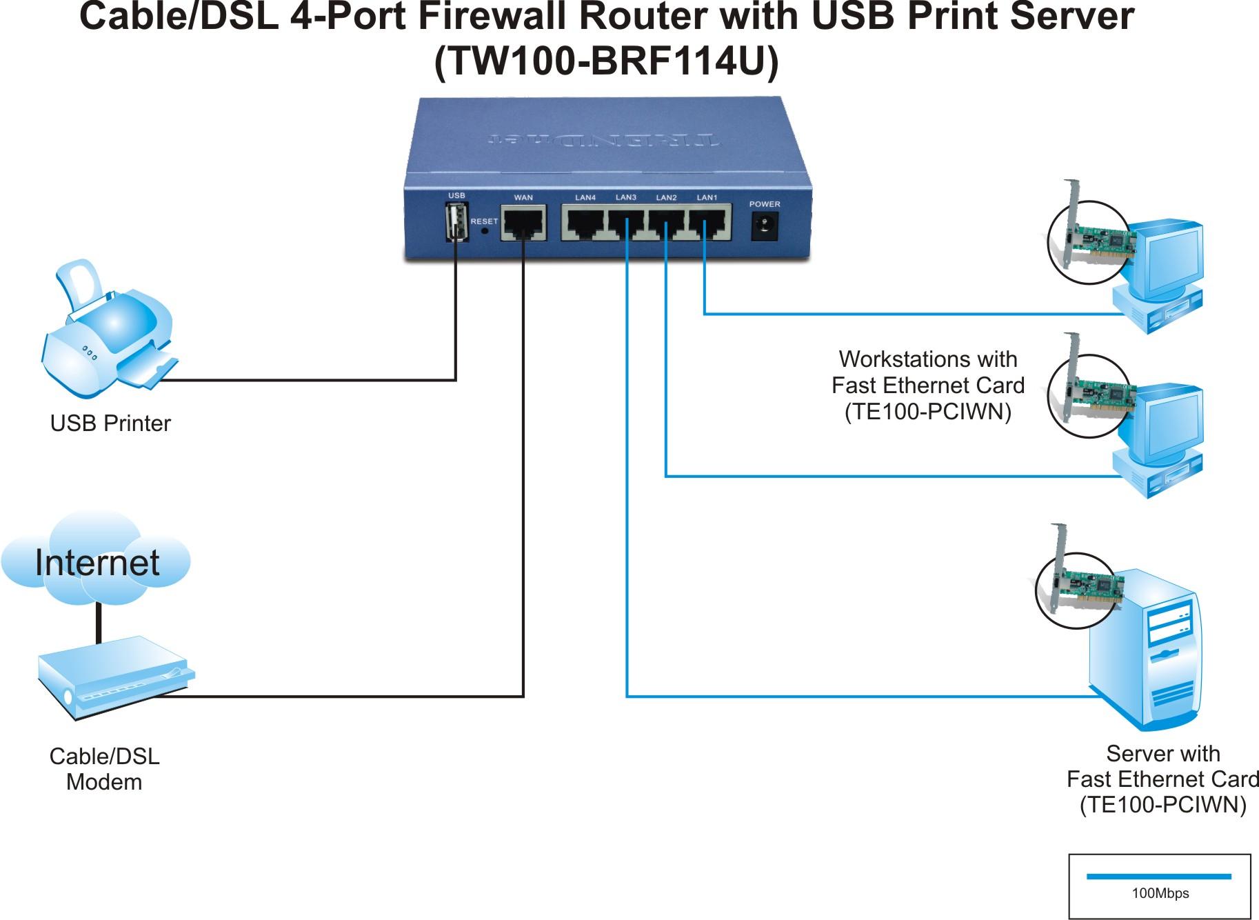 trendnet tw100 brf114u 10 100mbps cable dsl firewall. Black Bedroom Furniture Sets. Home Design Ideas
